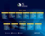 نتائج قرعة تصفيات كأس آسيا للشباب 2020
