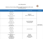 إعلان قائمة التخصصات المناظرة للناجحين في الشامل